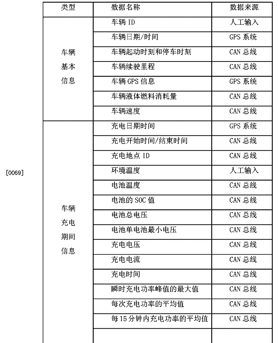 Figure CN104932441AD00081