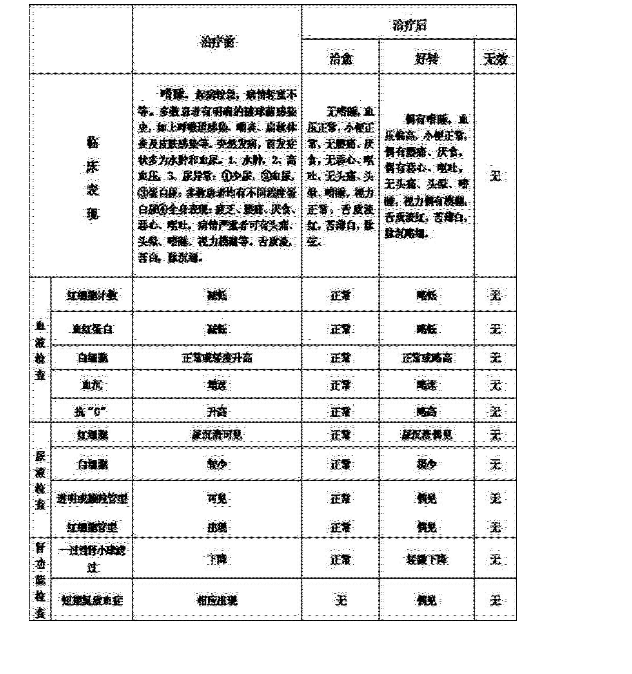 Figure CN102813895AD00061