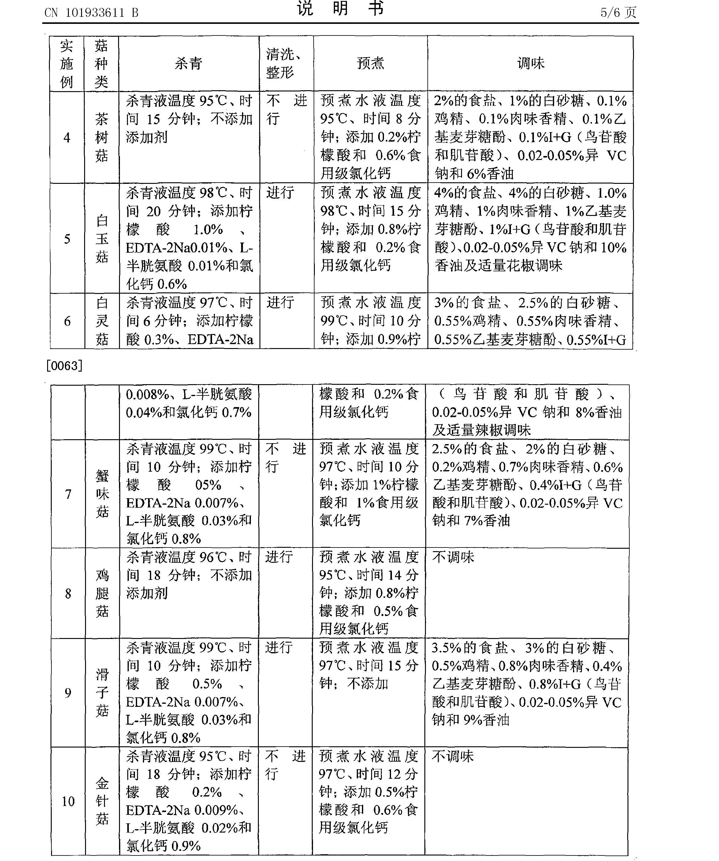 Figure CN101933611BD00071