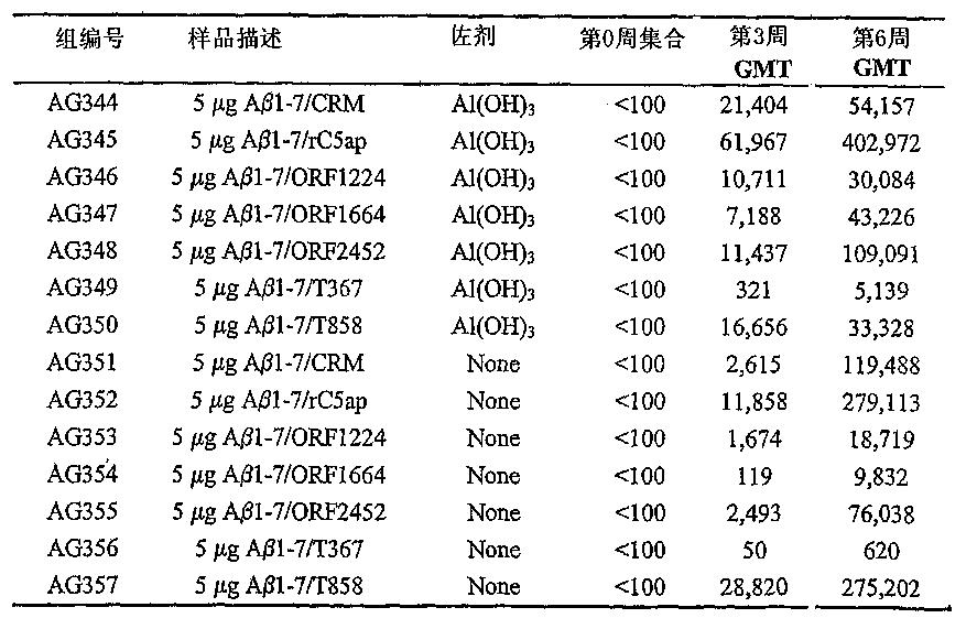 Figure CN1934127BD00431