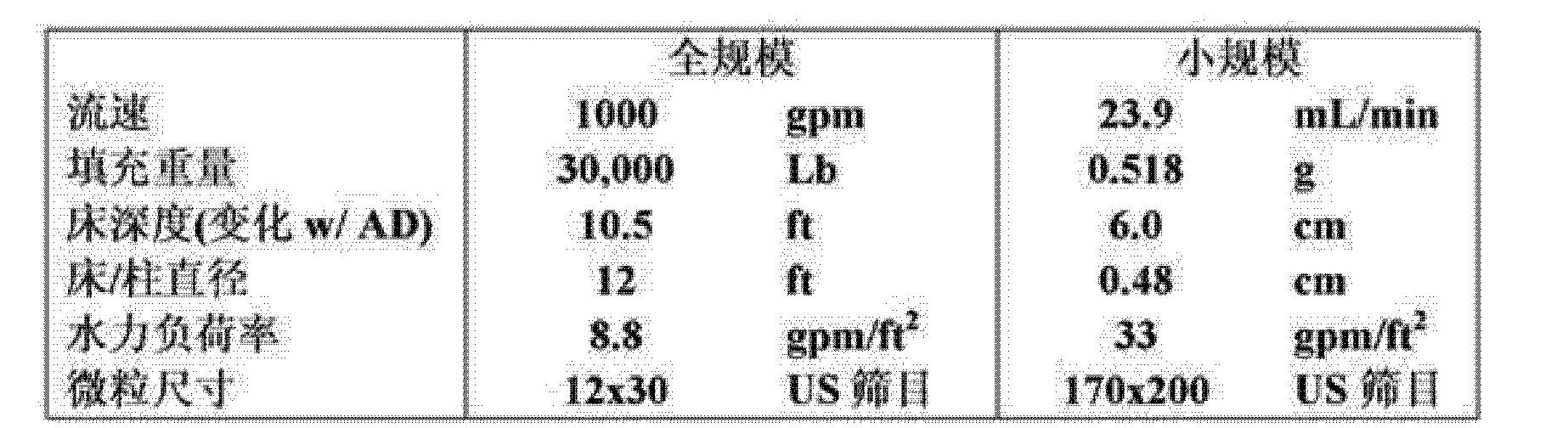 Figure CN103140442AD00102