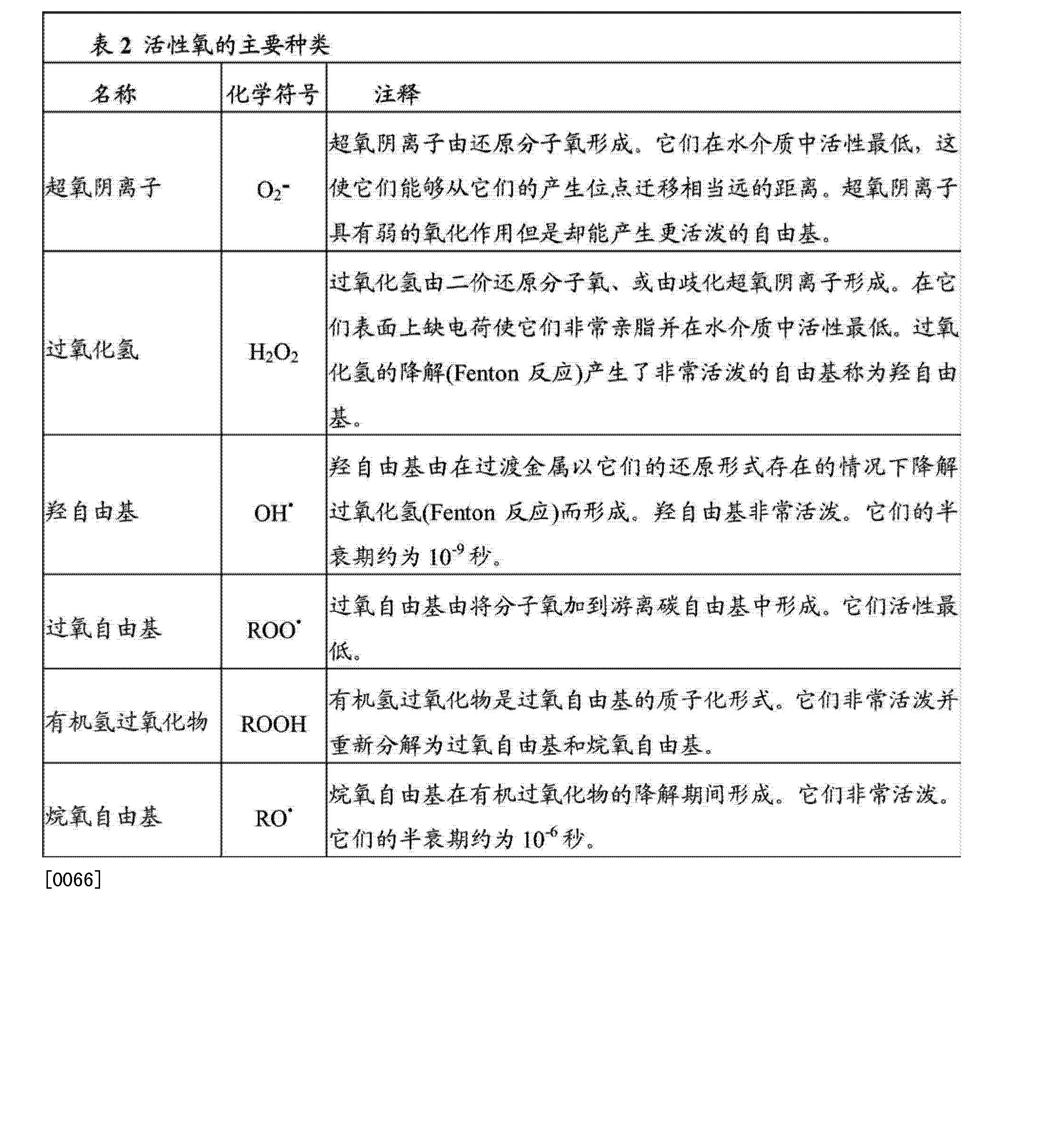 Figure CN102905677AD00191