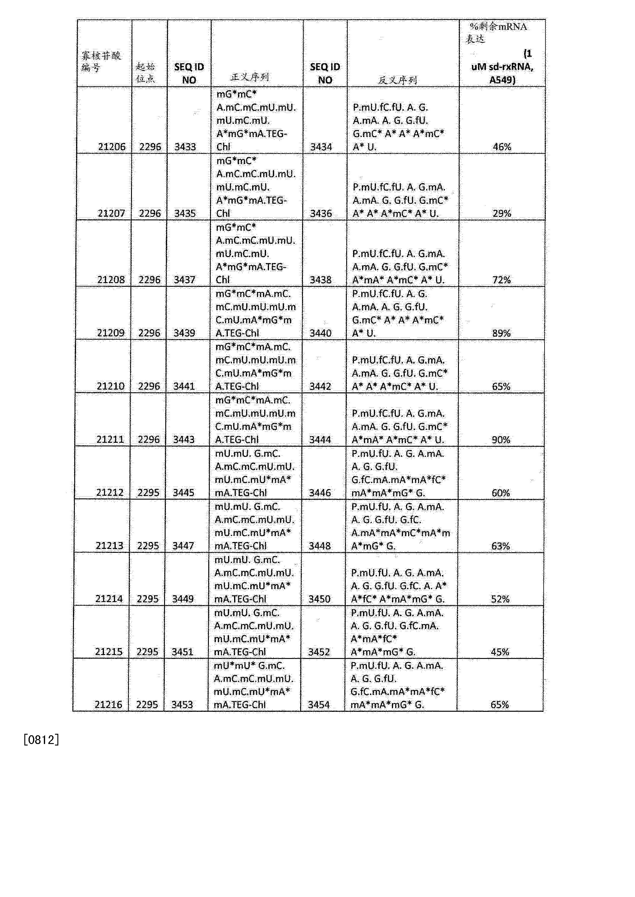 Figure CN103108642BD01961