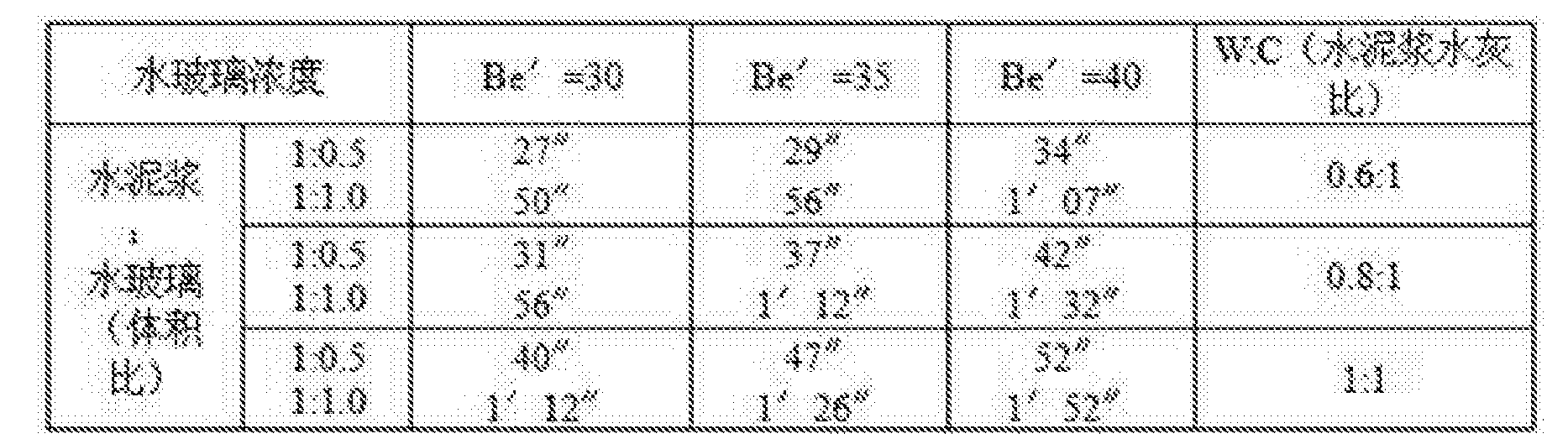 Figure CN106223963AD00071