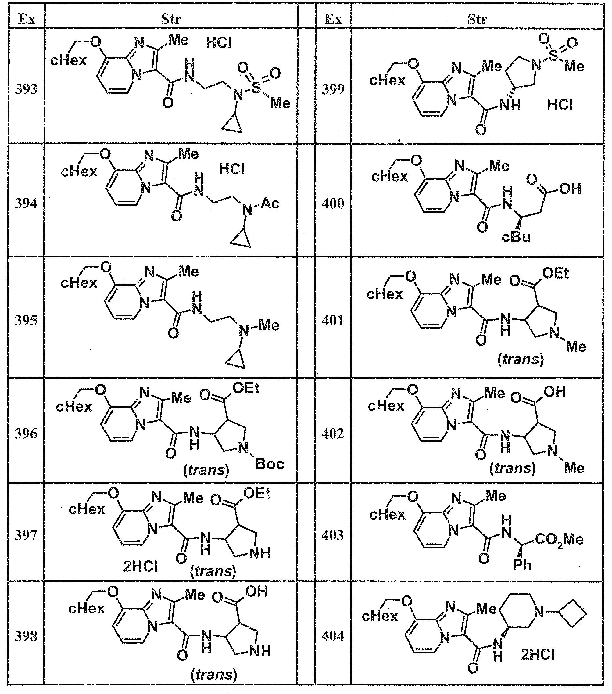 Figure JPOXMLDOC01-appb-T000088