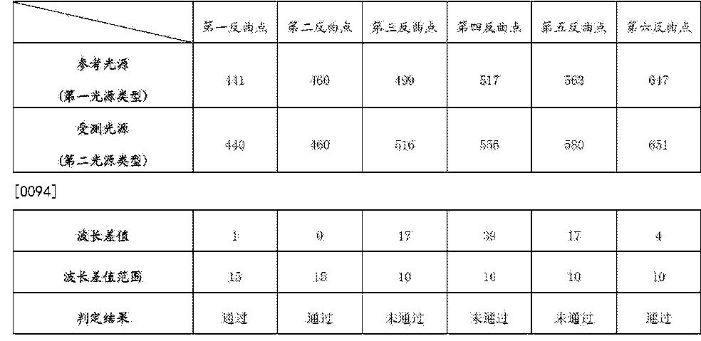 Figure CN103543003BD00131
