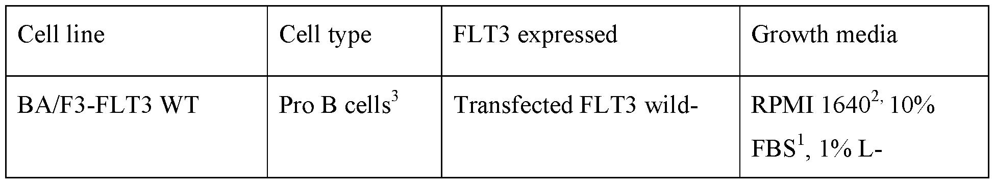 Figure imgf000250_0002