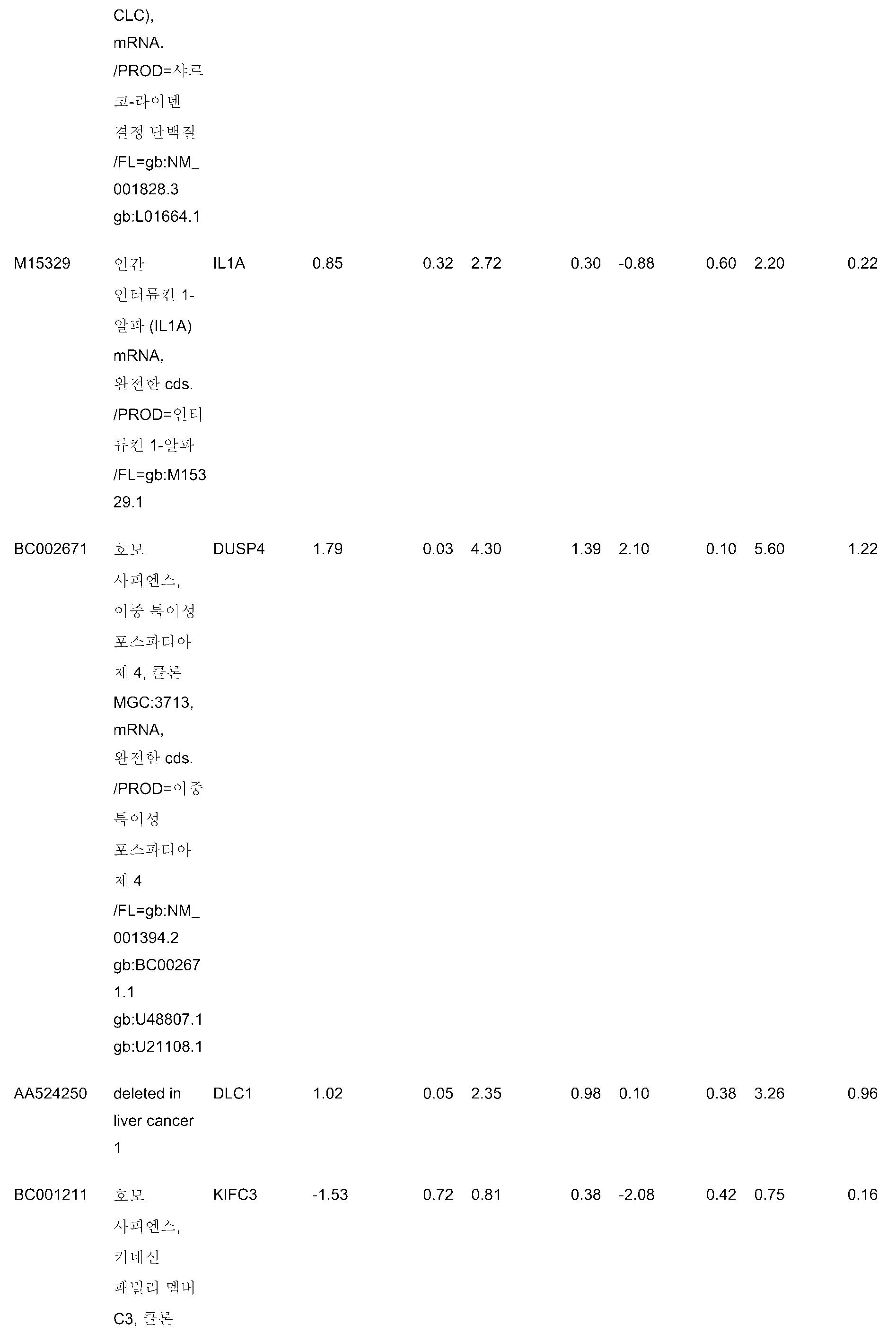 Figure pct00041