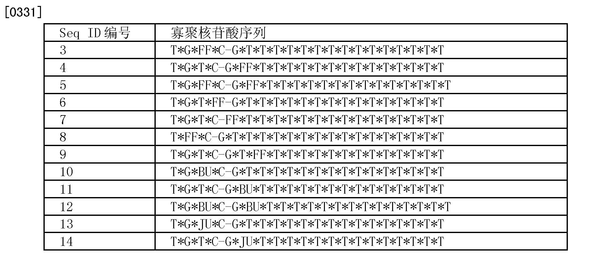 Figure CN101517082BD00512