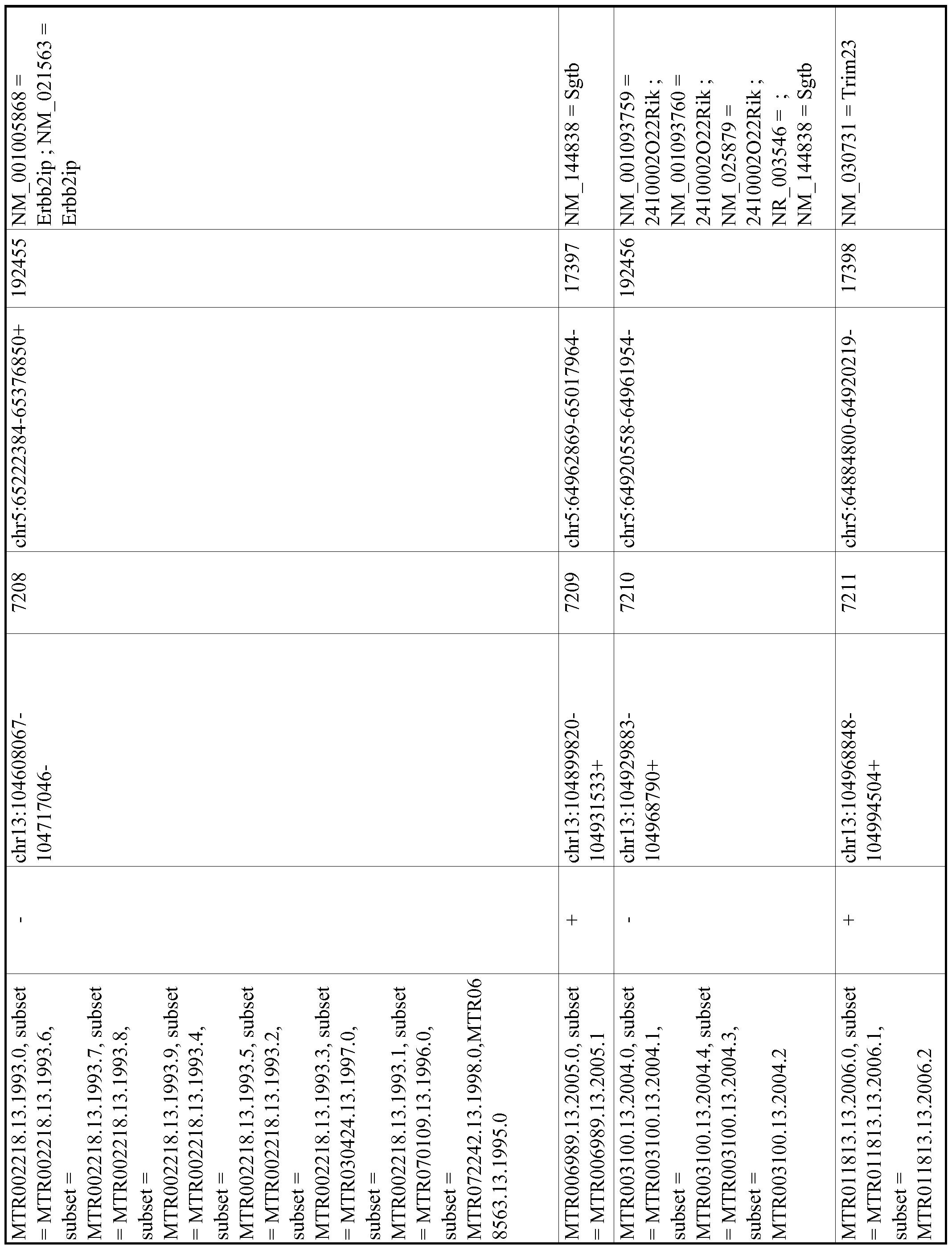 Figure imgf001263_0001