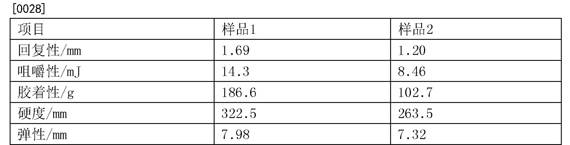 Figure CN106722326AD00051