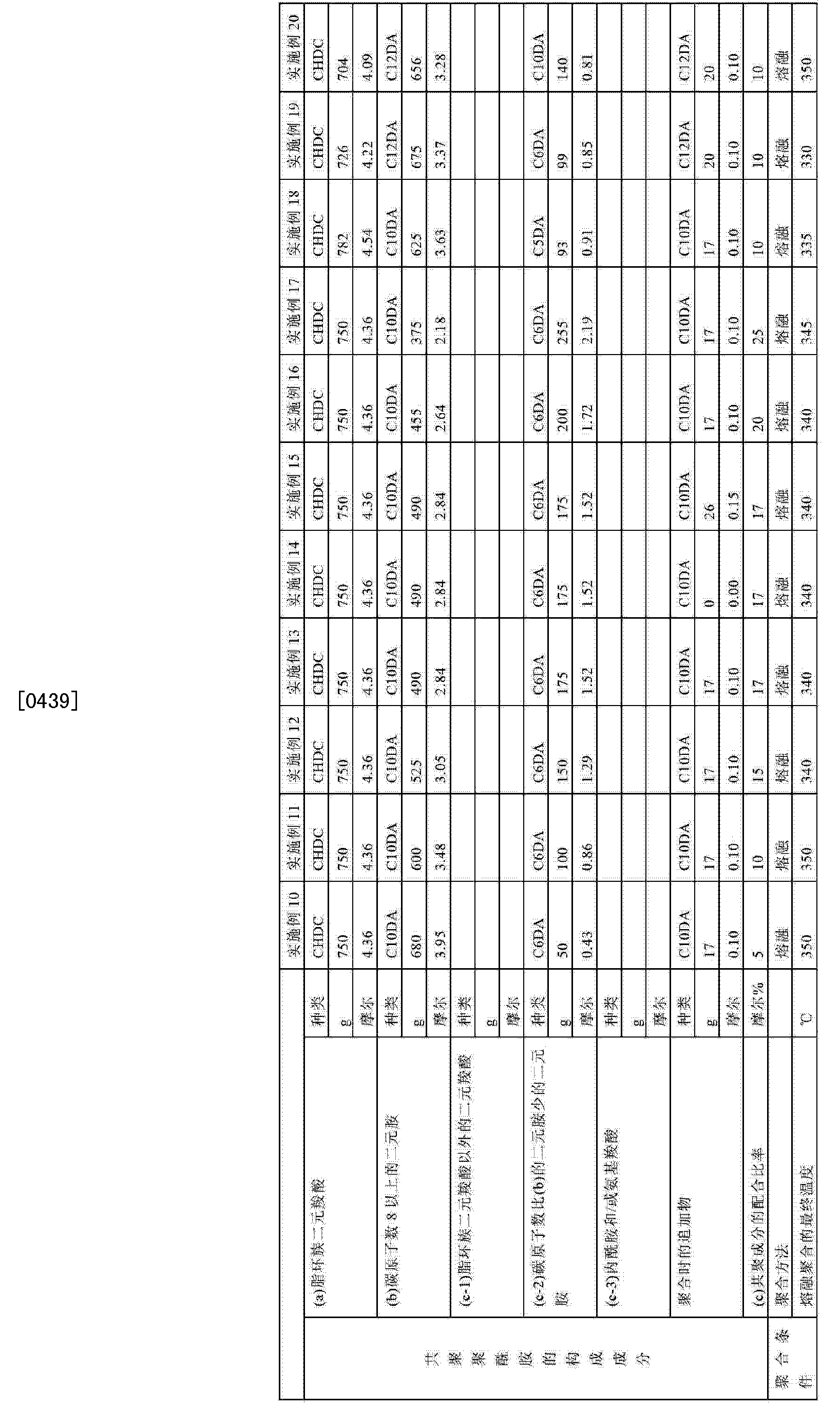Figure CN103314034BD00351