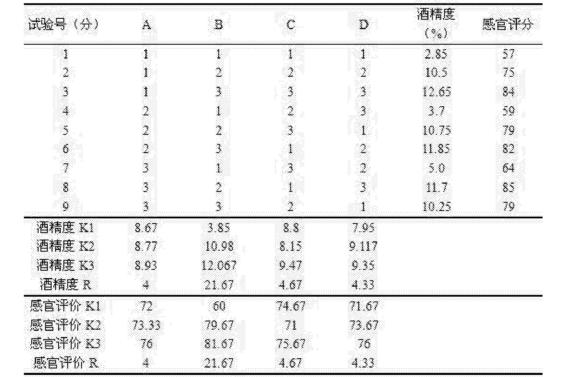 Figure CN105505680BD00131