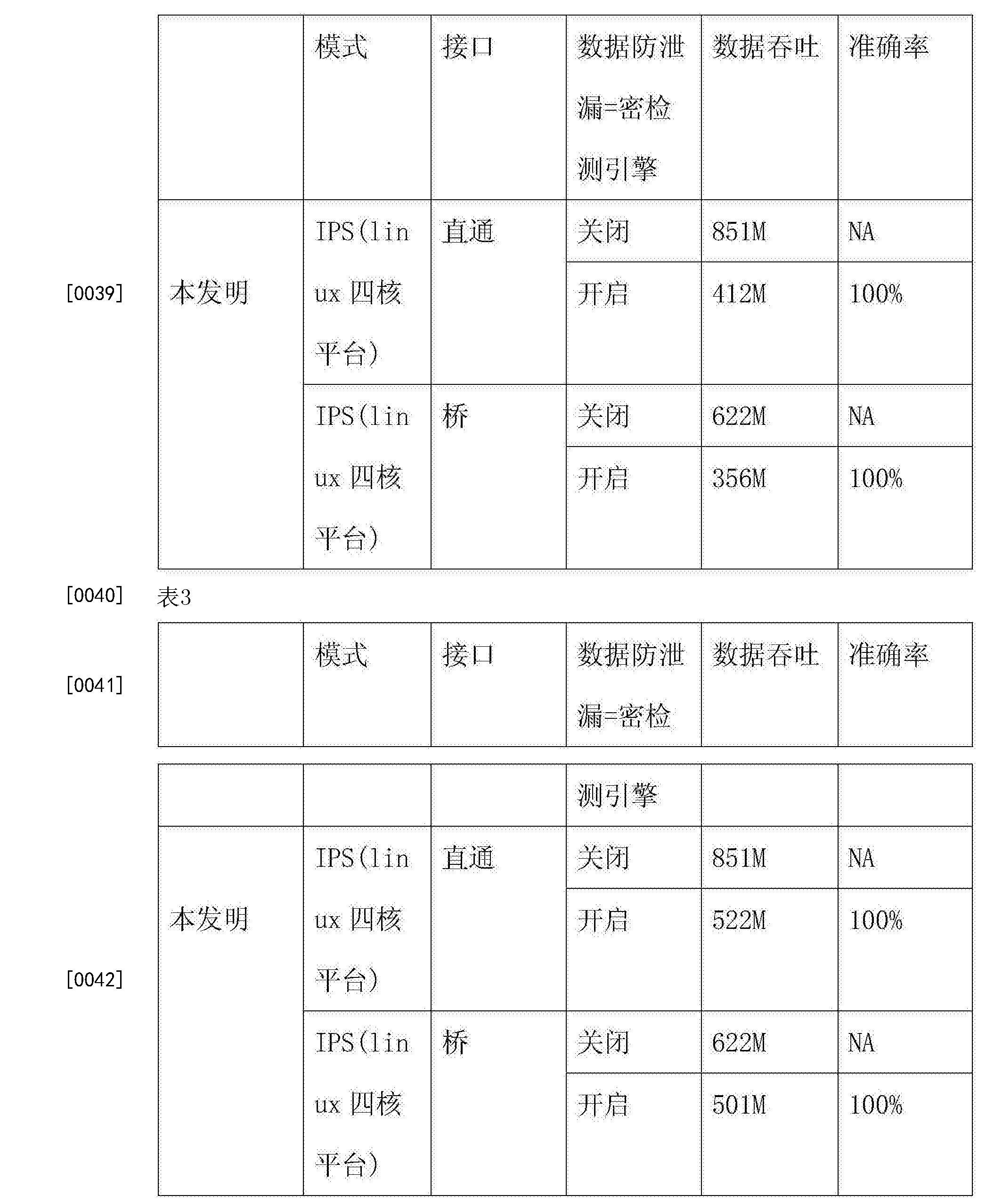 Figure CN107465570AD00071