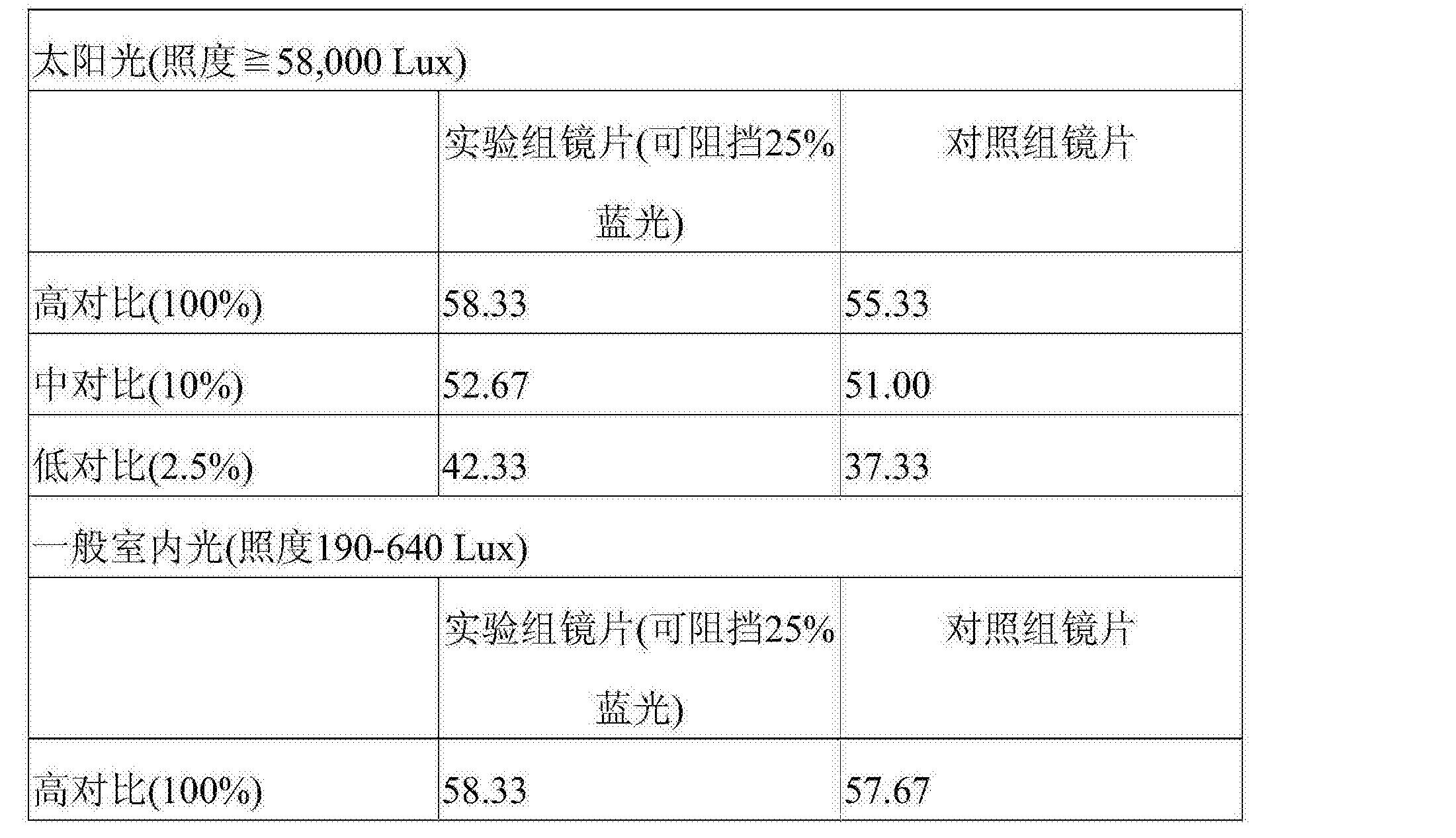 Figure CN106810640AD00191
