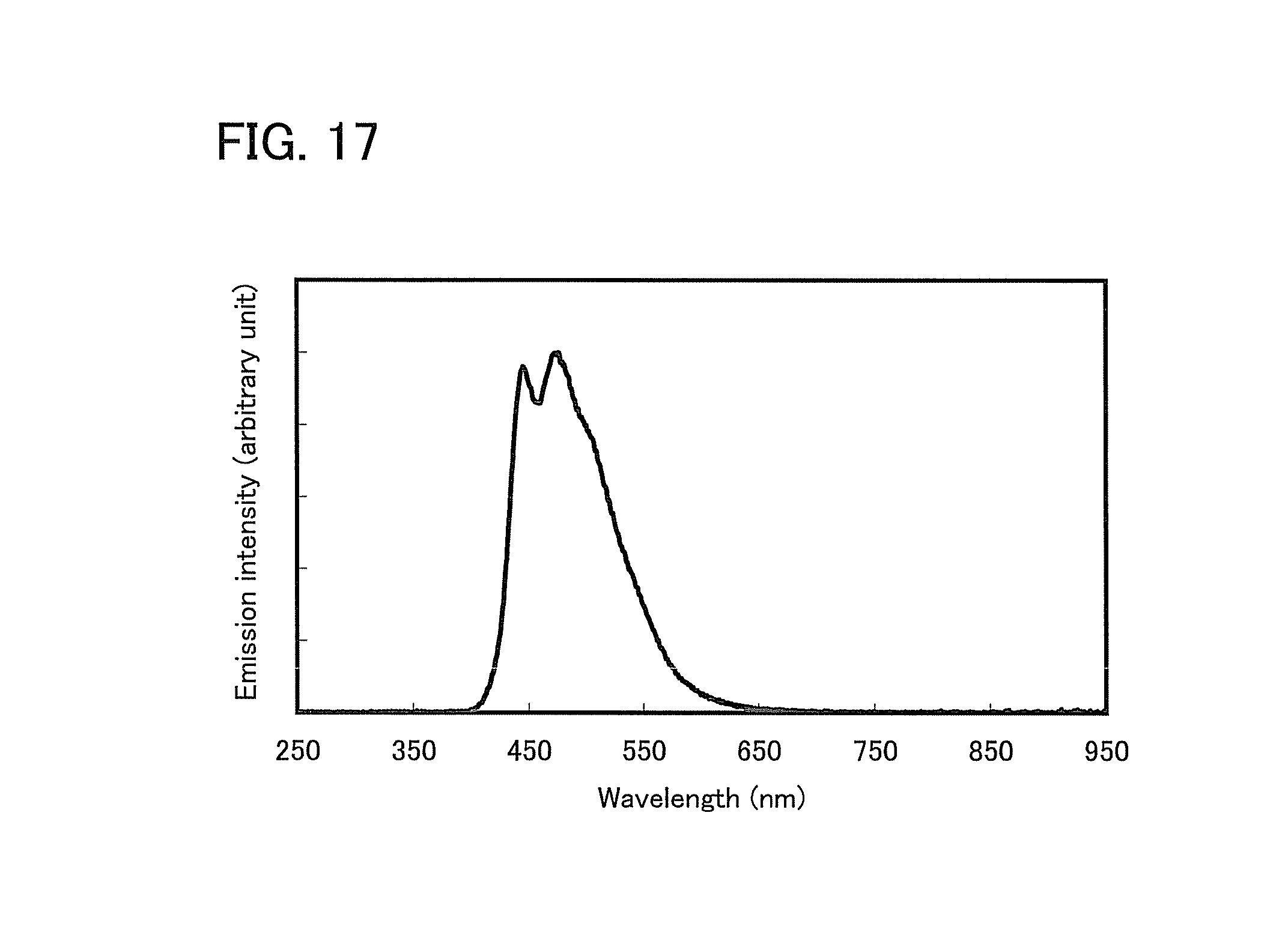 US9079855B2 - Carbazole compound, light-emitting element
