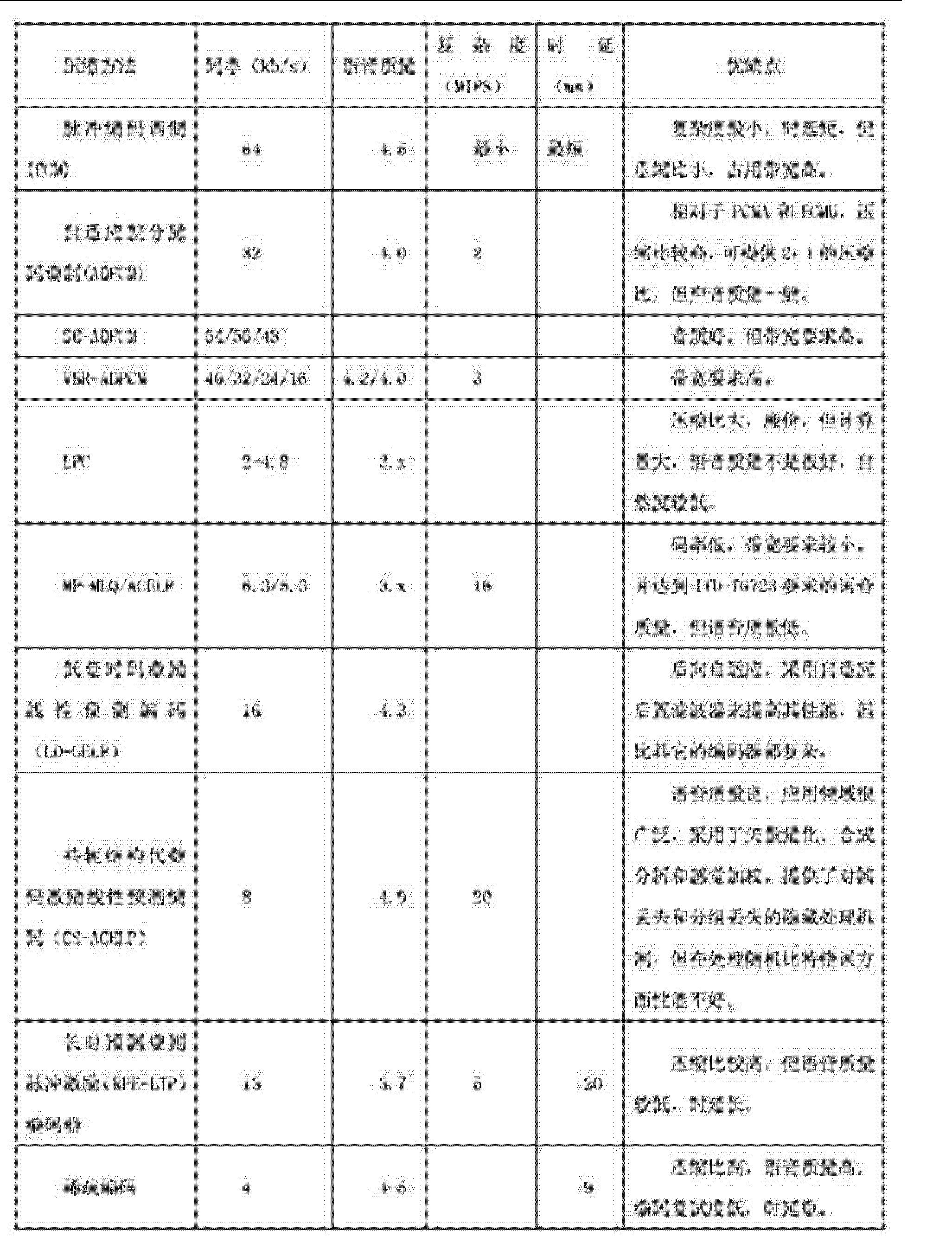 Figure CN103268765AD00121