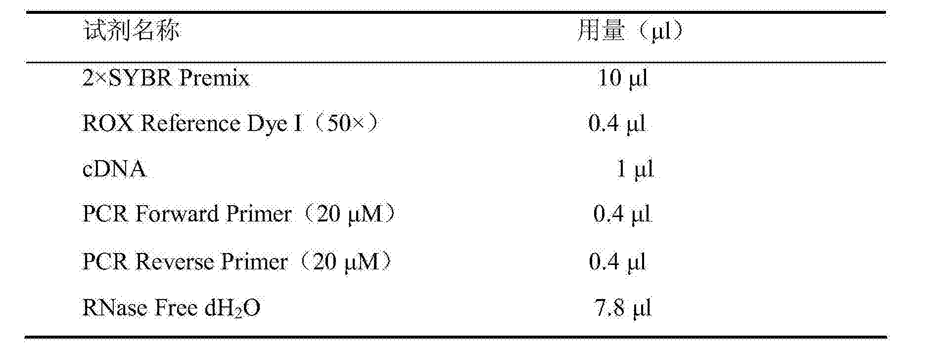 Figure CN104877960BD00073