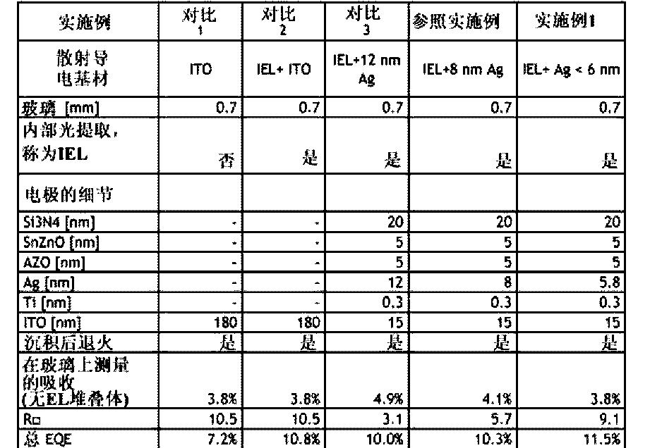 Figure CN104685657AD00161