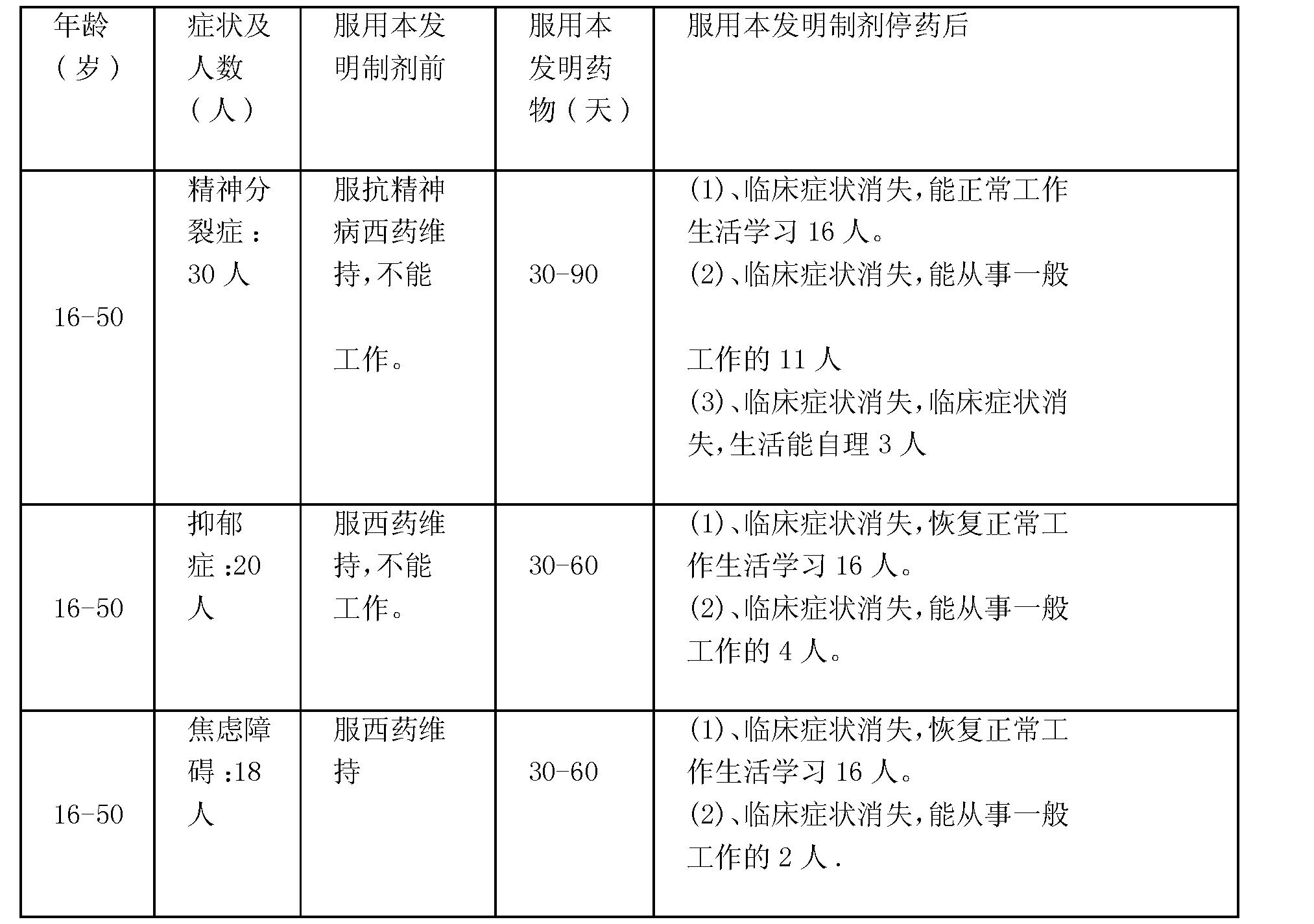 Figure CN101856482BD00081
