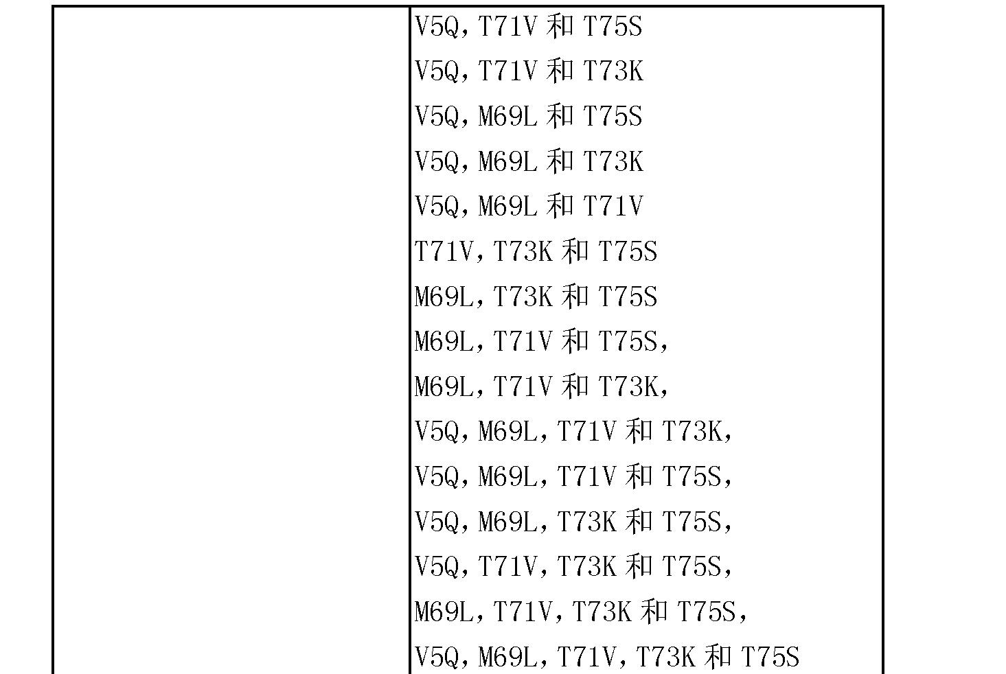 Figure CN101484471BD00121