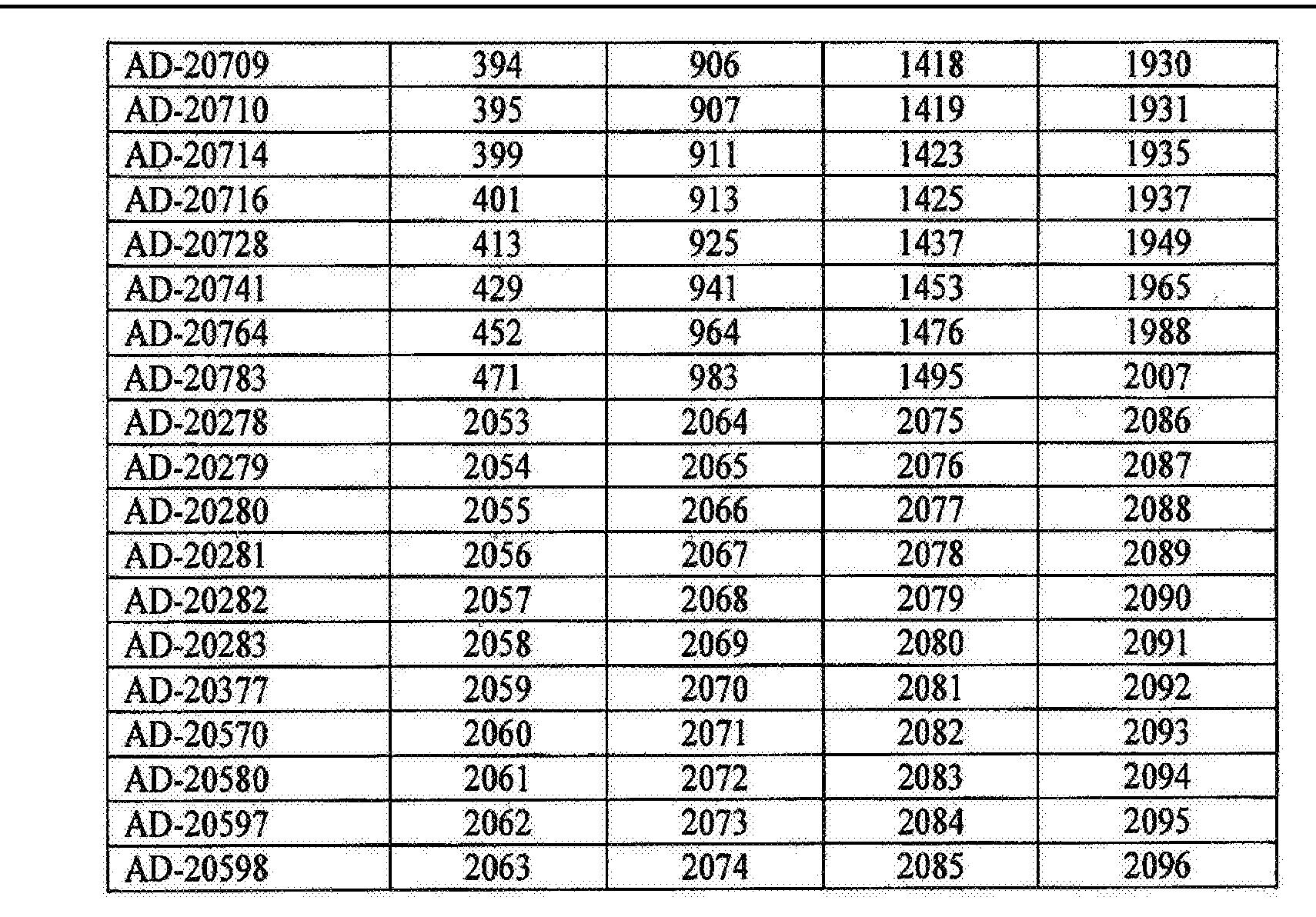 Figure CN105125572AD00111