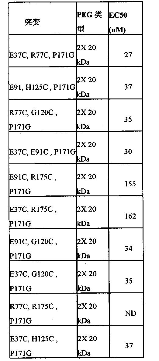 Figure CN102625811BD00451