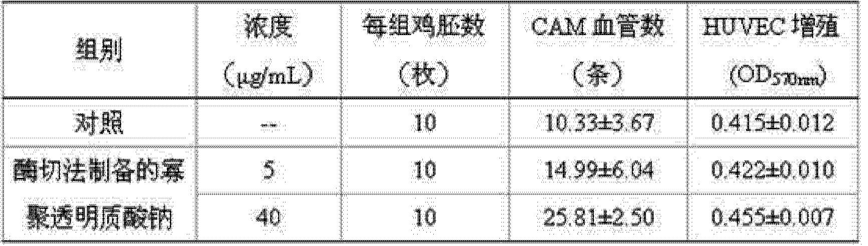Figure CN102876748AD00162