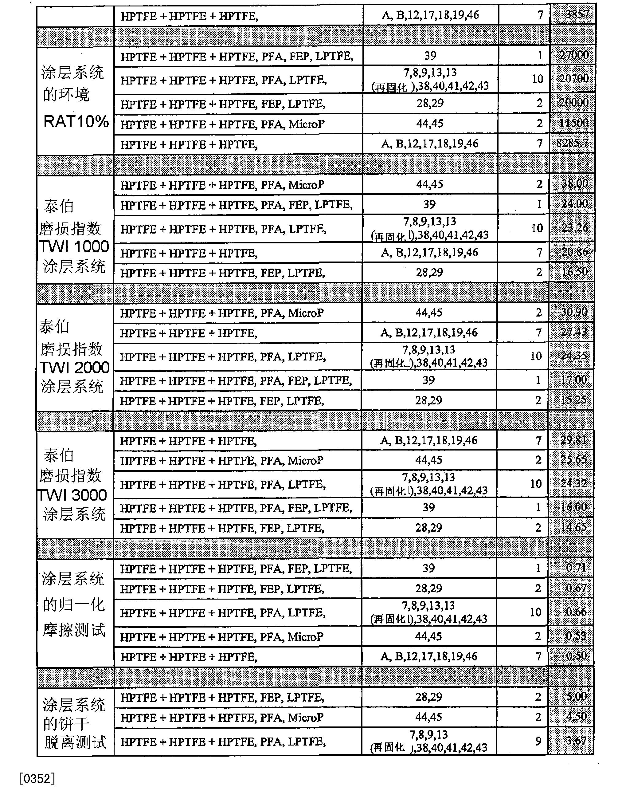 Figure CN102216384BD00481