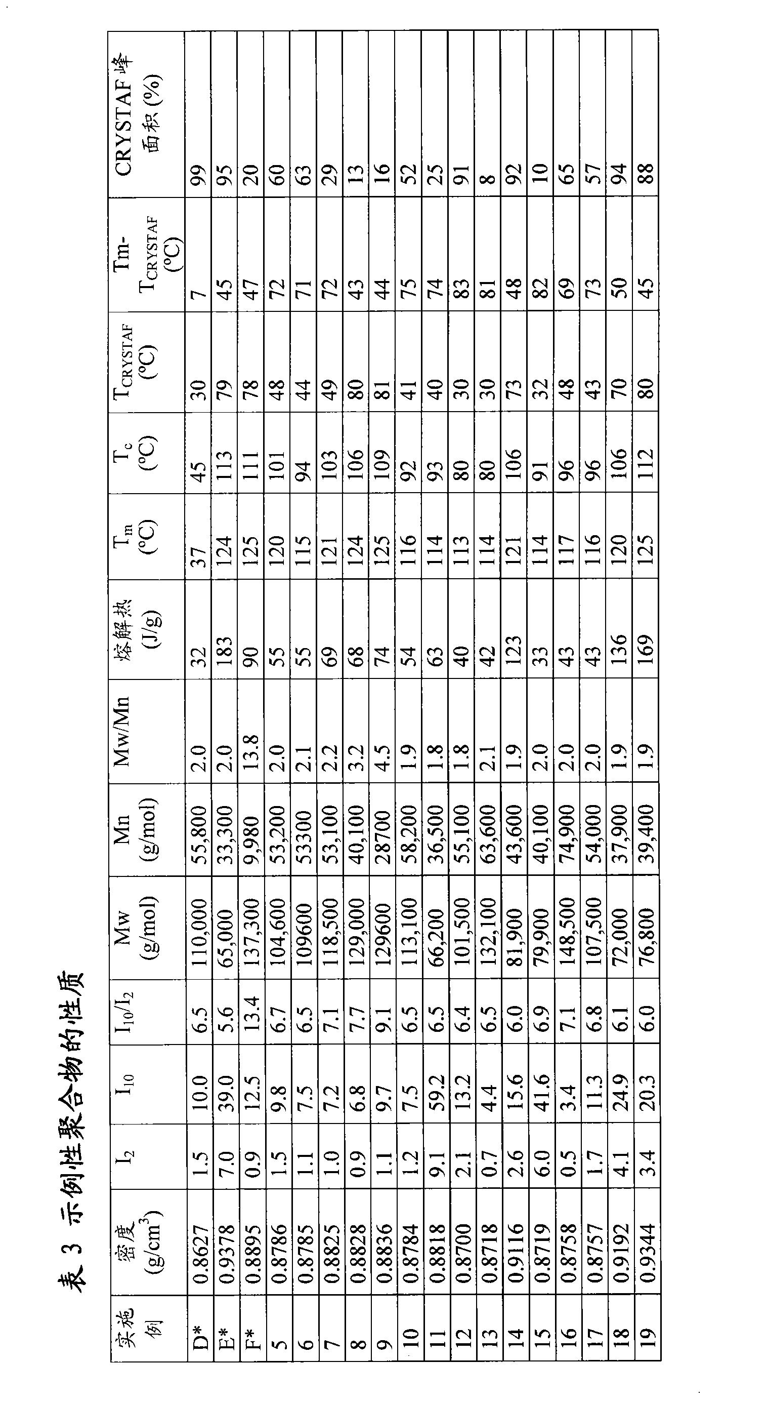 Figure CN102015874BD00351