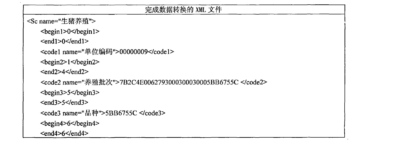 Figure CN102446181AD00062