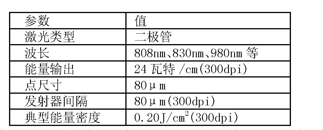 Figure CN102556458AD00162