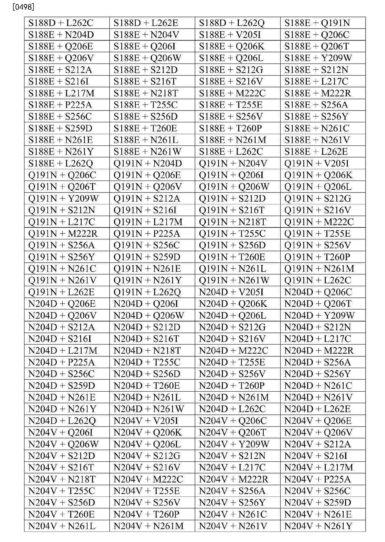 Figure CN106661566AD00791