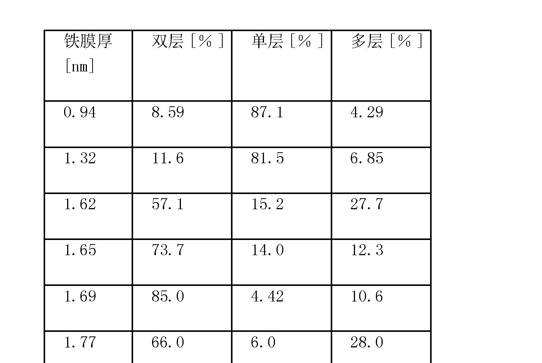 Figure CN101312907BD00171
