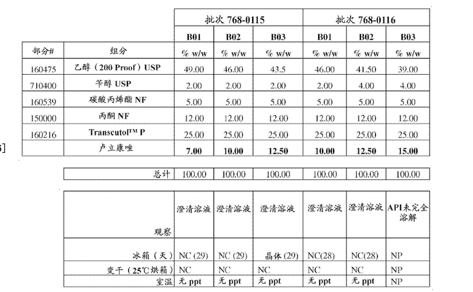 Figure CN102395274BD00482