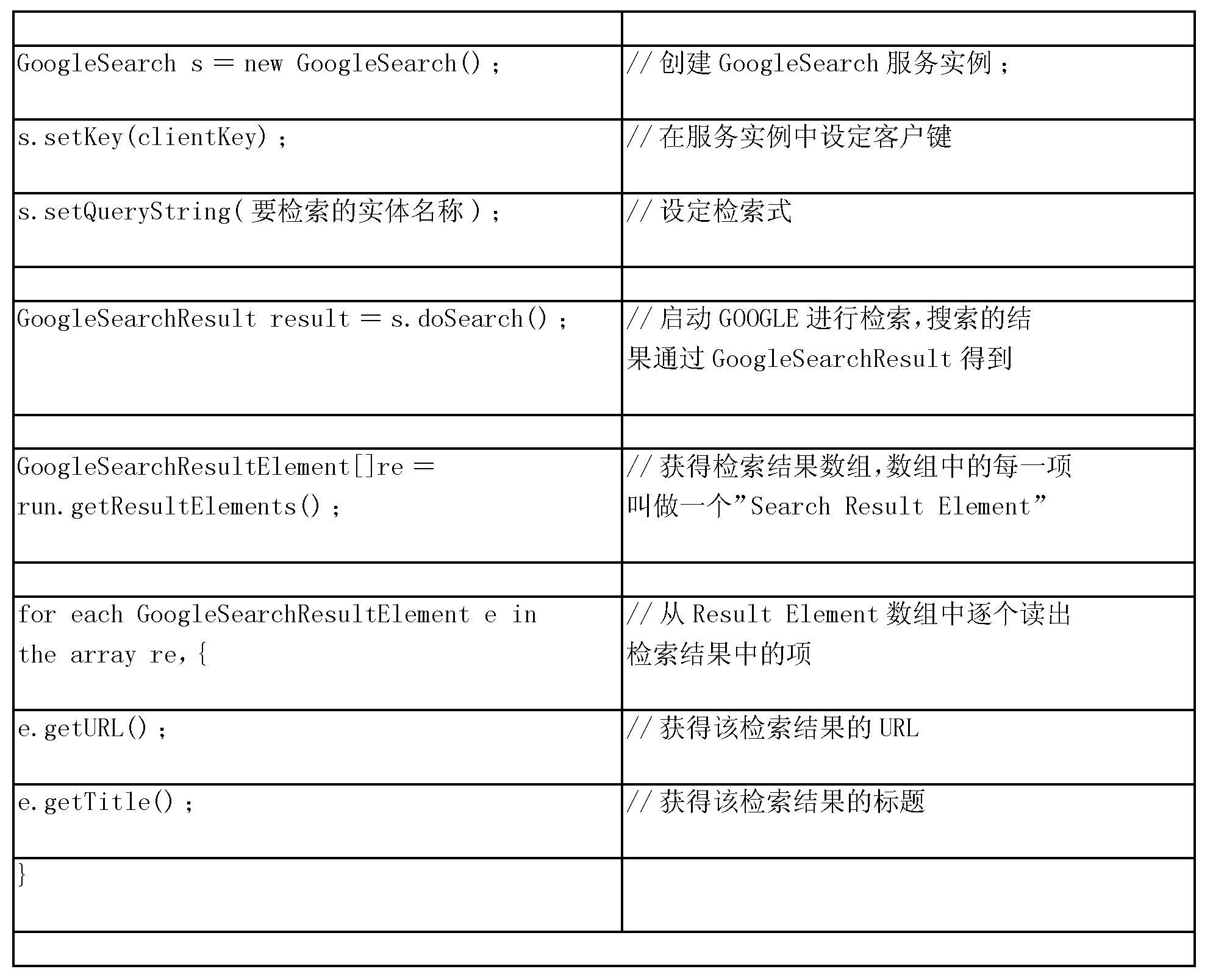 Figure CN101499062BD00061