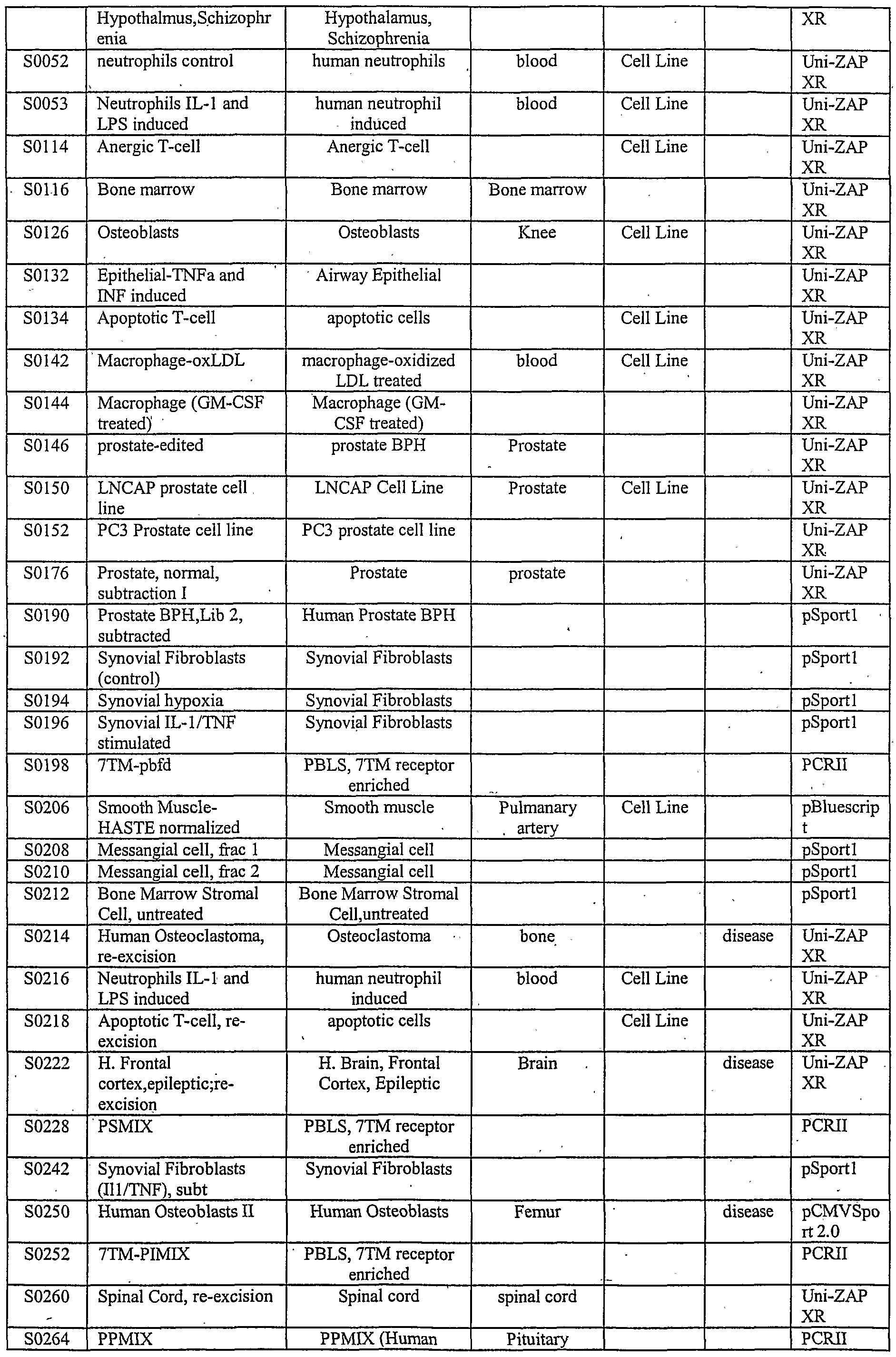 Wo2001055328a2 Nucleic Acids Proteins And Antibodies Google