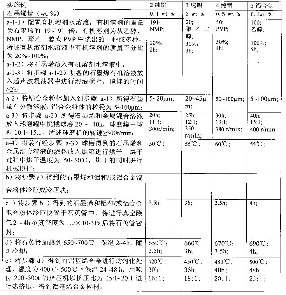 Figure CN105063402AD00061