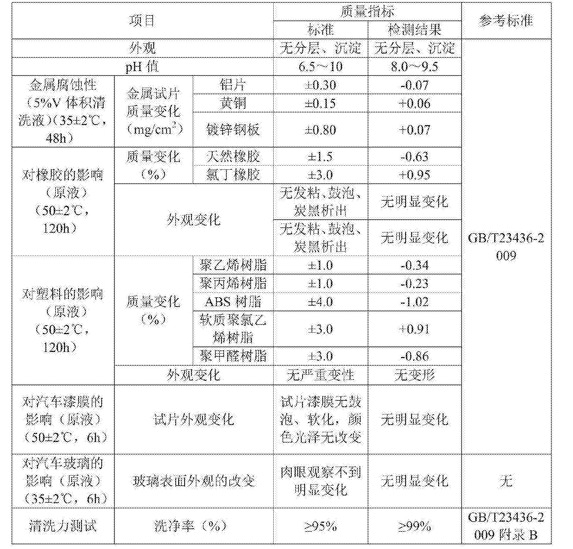 Figure CN106318689BD00111