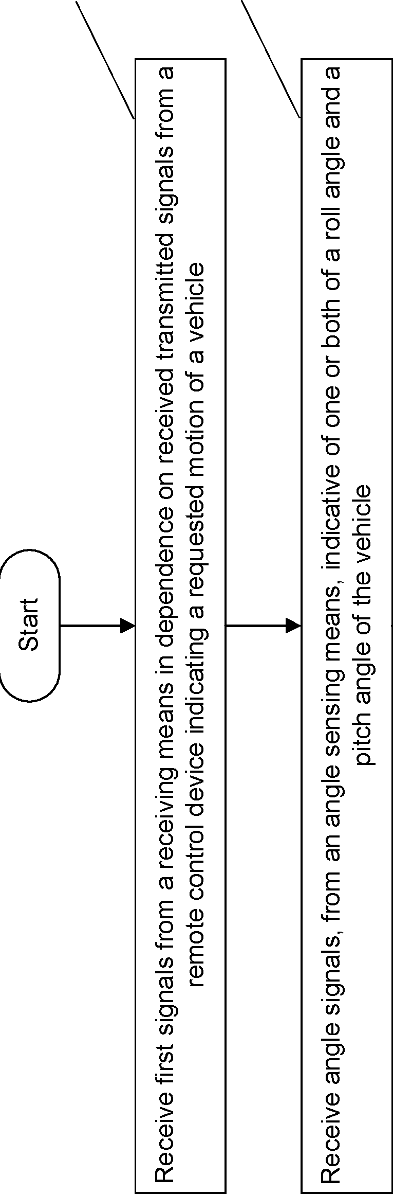 Figure GB2559168A_D0011