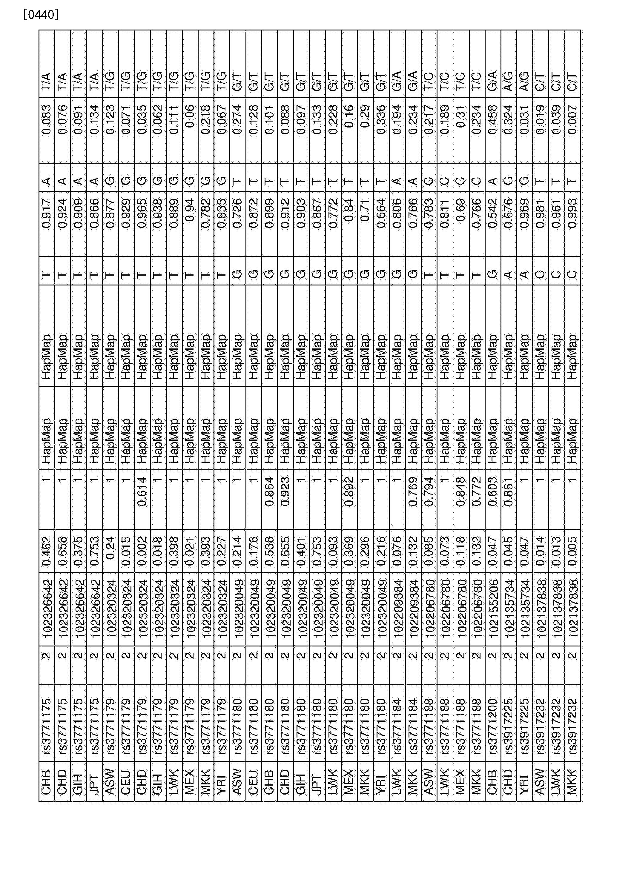 Figure CN107109494AD01111