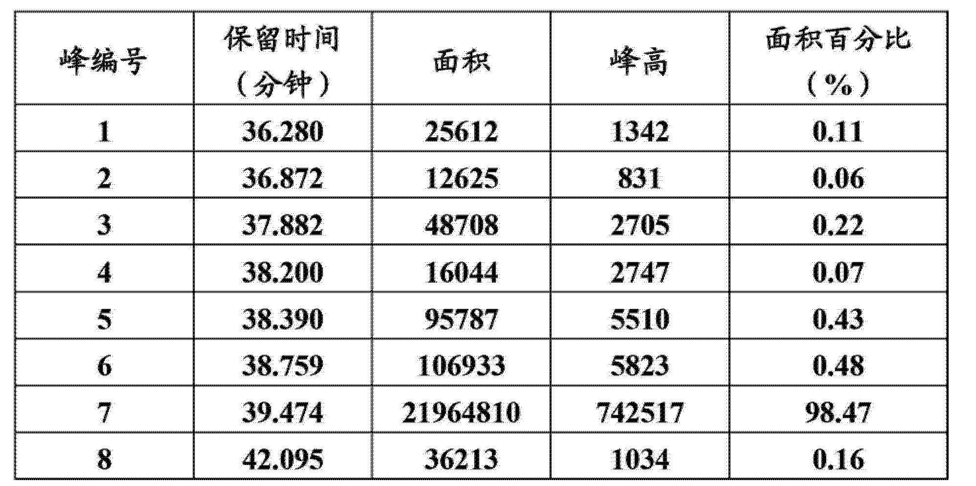 Figure CN102875663BD00062