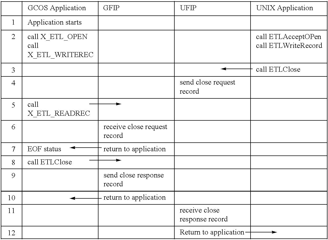 Figure US06615217-20030902-C00003