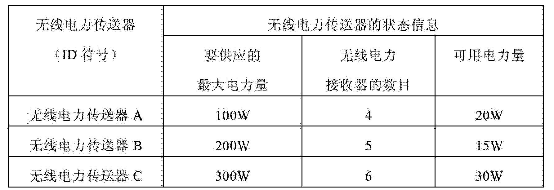 Figure CN103107605BD00121