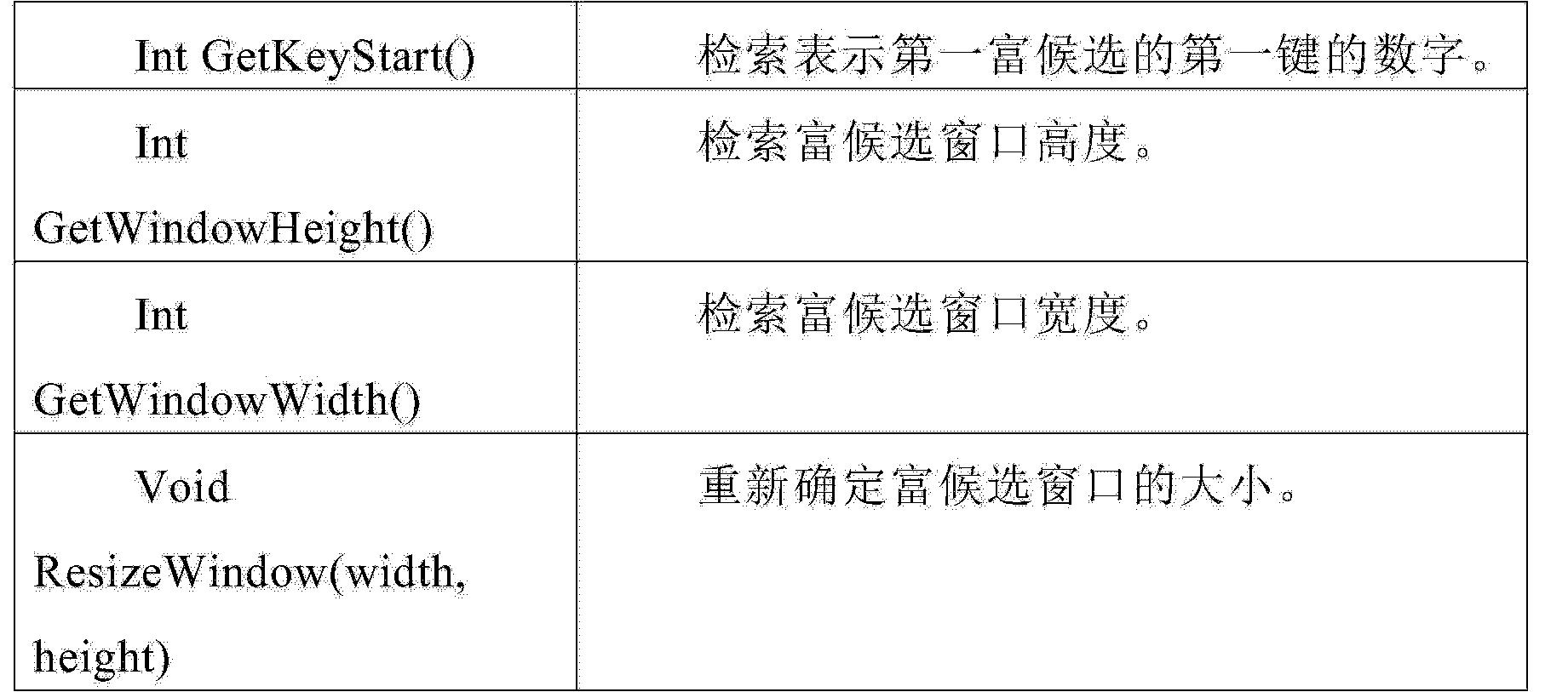 Figure CN104428734AD00381