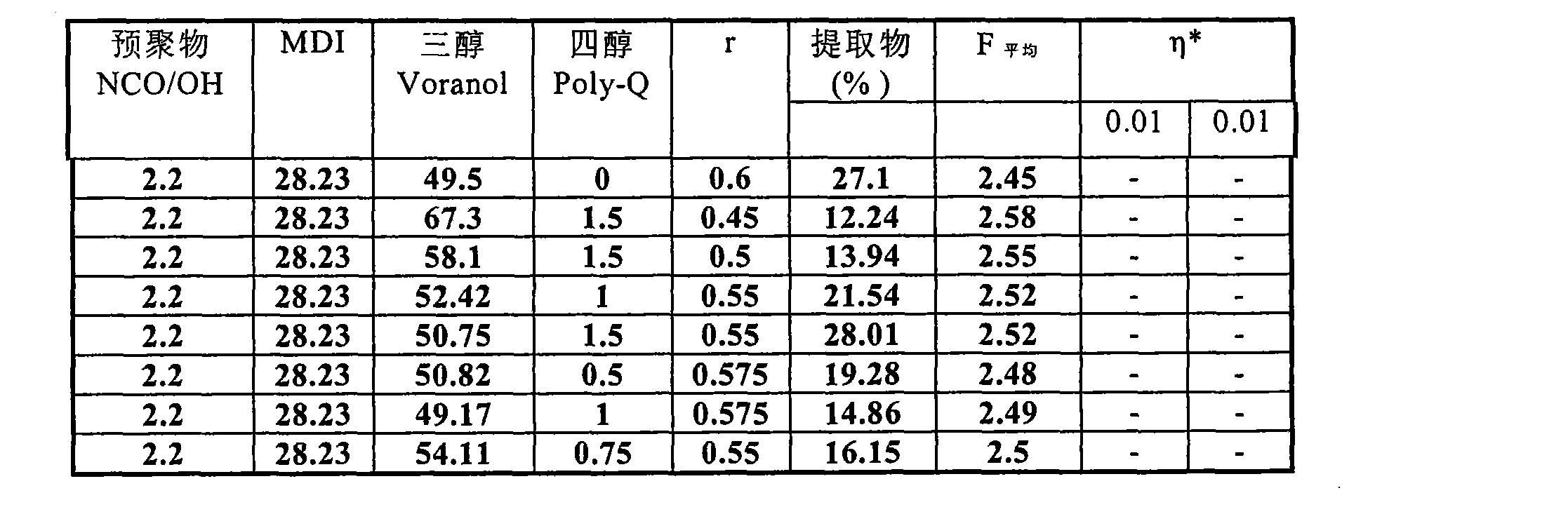 Figure CN101039982BD00271