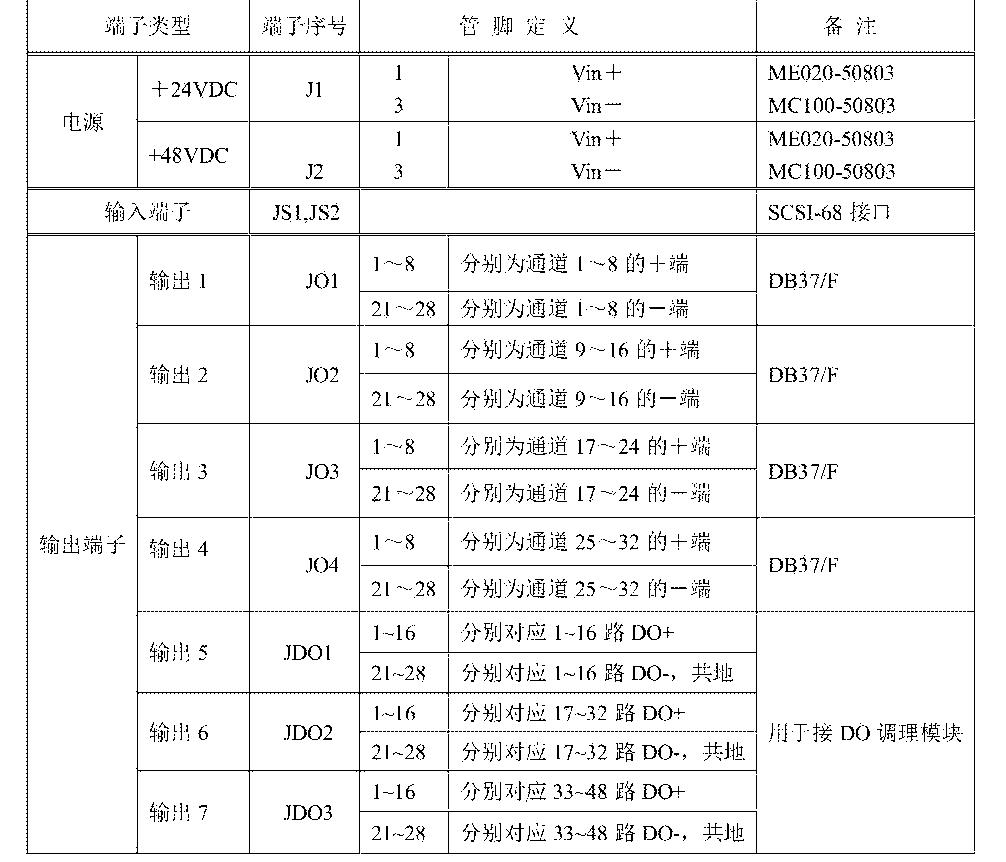 Figure CN102184750BD00141