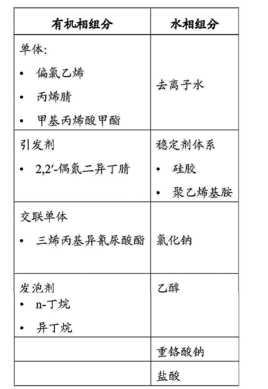 Figure CN104032622AD00111