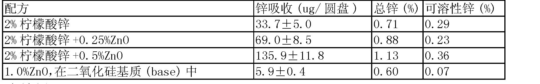 Figure CN103260591AD00101