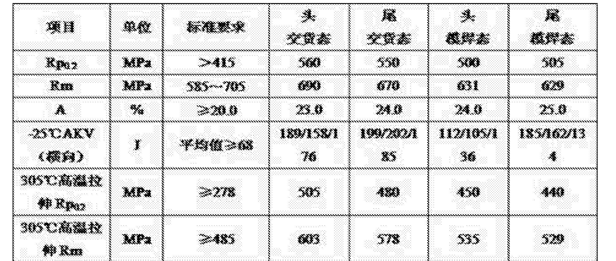 Figure CN105624550BD00051